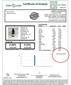 Plant Health Broad Spectrum CBD Oil 100mg Lab Test