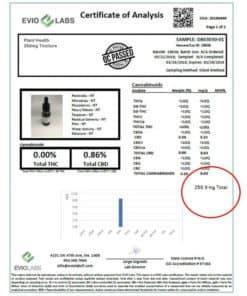 Plant Health Broad Spectrum CBD Oil 250mg Lab Test