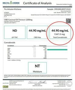 Tru Infusion MCT Oil Tincture 1200mg Lab Test